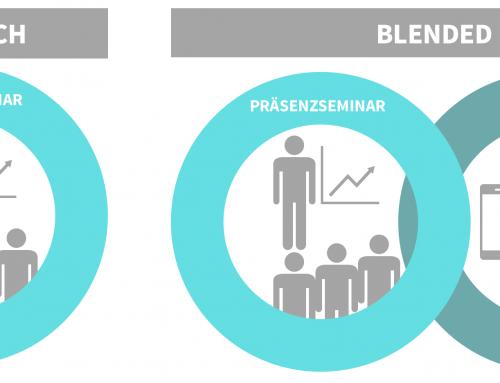 Blended Learning: Die Eierlegende Wollmilchsau der Personalentwicklung